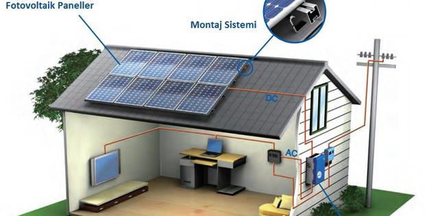 solar paket sistemleri