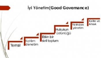 """""""Ülkemiz ve toplumumuzun başarısı 'İyi Bir Eğitim ve İyi Bir Yönetimden' geçmektedir"""""""